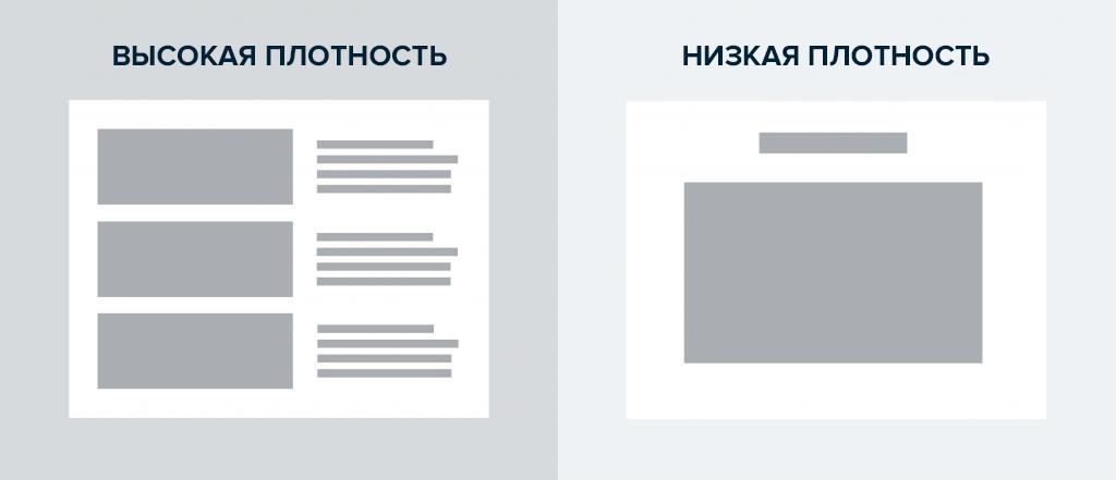 37-terminov-iz-veb-dizajna-kotorye-sdelayut-vas-umnee-nashego-density