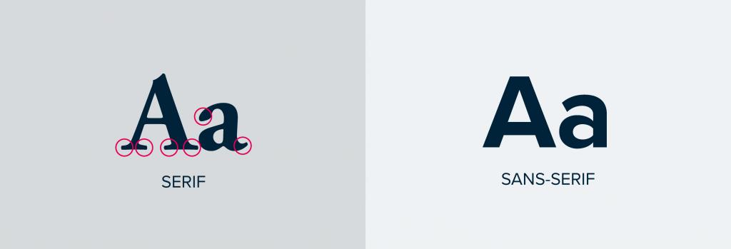 37-terminov-iz-veb-dizajna-kotorye-sdelayut-vas-umnee-nashego-dizajnera-serif-sans-serif