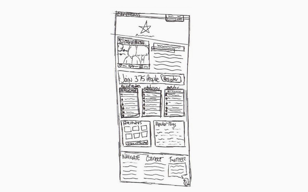 chto-takoe-prototip-sajta-bad