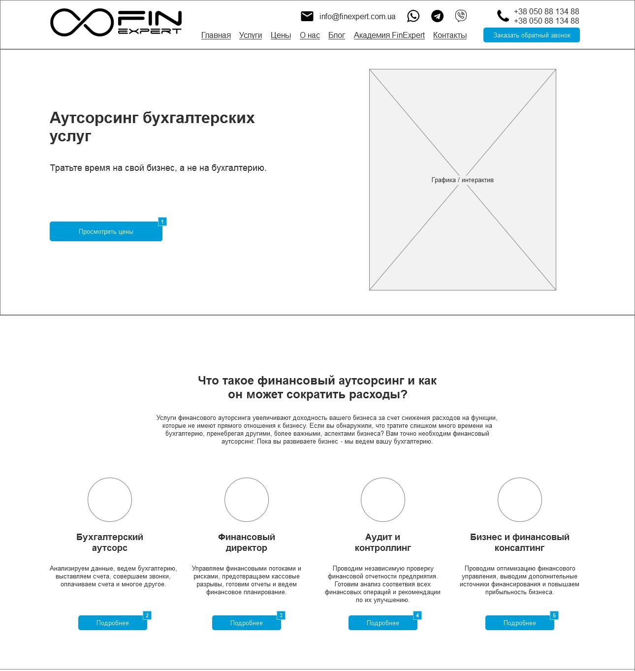 chto-takoe-prototip-sajta-good