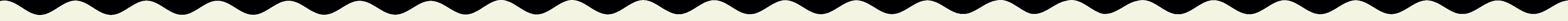 Стоимость разработки сайта на Woocommerce
